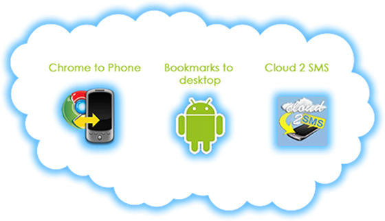 cloudove sluzby android Chrome to Phone Bookmarks to desktop Cloud 2 SMS