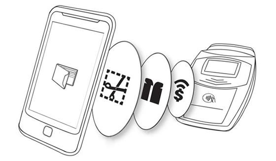 nfc cipy android telefony